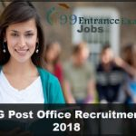 CG Post Office Recruitment  Application form, selection process, dates