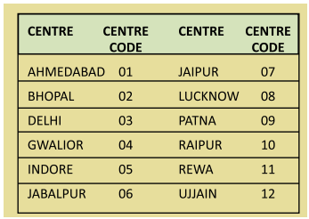 mp-dmat-exam-centres