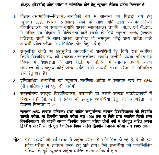 UP-B.Ed-JEE-Eligibility Online Application Form For Up B Ed on