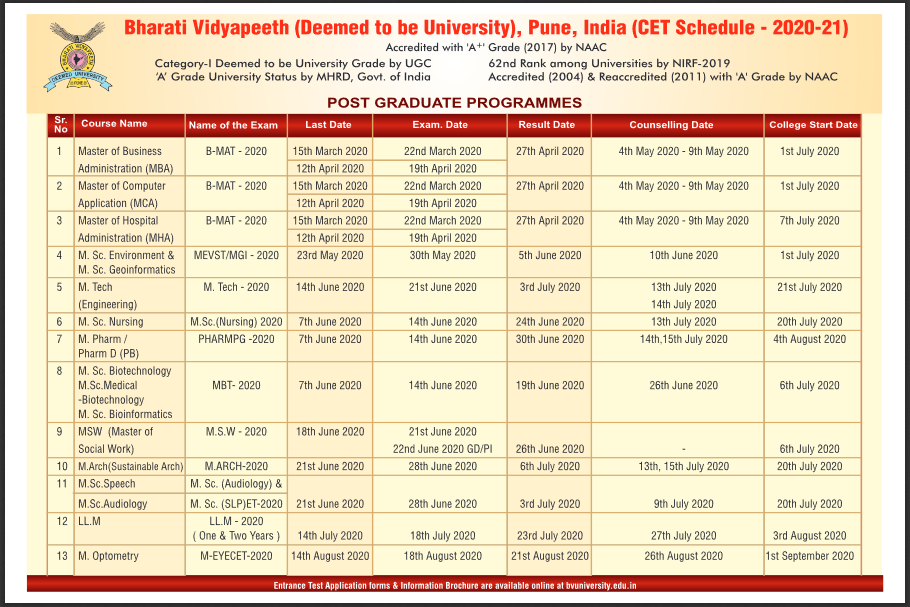 BVP PG Schedule 2020